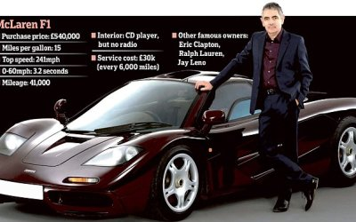 Rowan Atkinson: Celebrity Car Junkie!